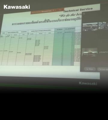 คาวาซากิจัดอบรมพนักงานรับรถในรูปแบบออนไลน์